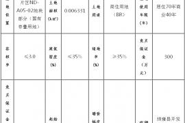 总面积0.014113K㎡!纳雍县城东片┈